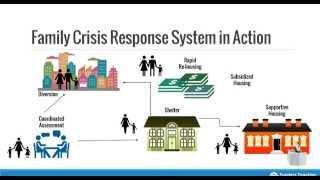 Ending Family Homelessness: From Family Homeless Programs to a Crisis Resolution System