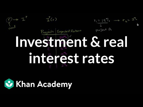 Investment and real interest rates | Macroeconomics | Khan Academy