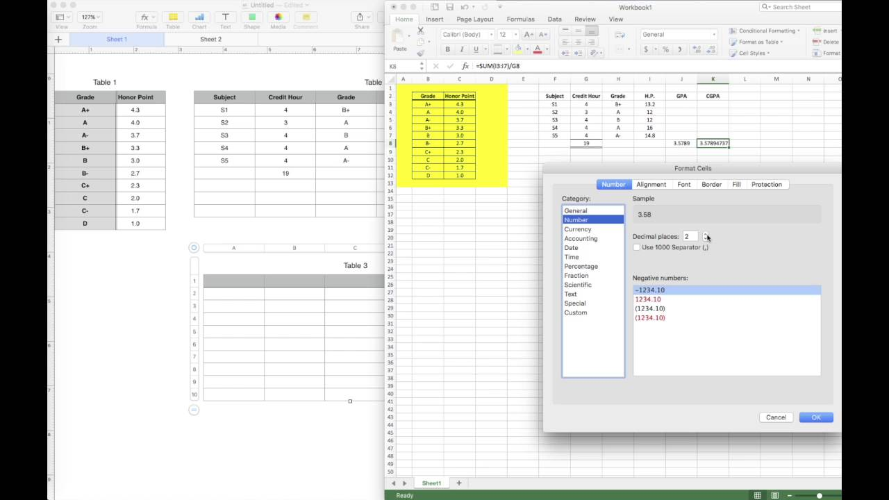 Calculate GPA and CGPA using Microsoft Excel and Apple Number – Calculating Gpa Worksheet