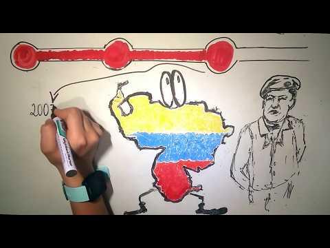 LA CRISIS DE VENEZUELA en 8 minutos