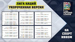 Футбол. Лига Наций УЕФА. Результаты. Таблицы. Расписание. Укороченная версия.