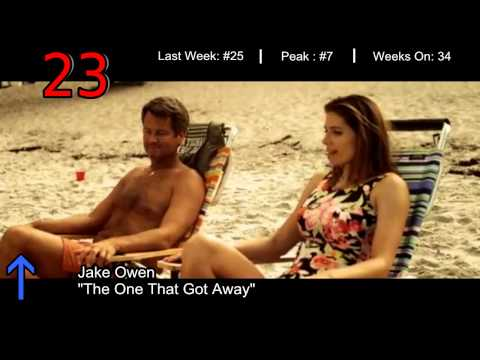 Billboard Top 50 Country Songs (1/12/2013)