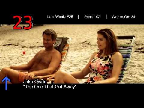 Billboard Top 50 Country Songs 1122013