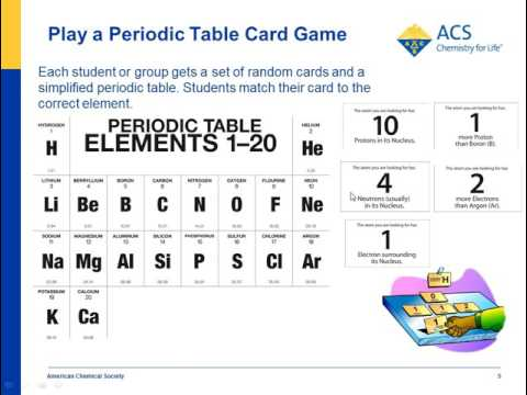 The Periodic Table Chapter 4 The Periodic Table Bonding
