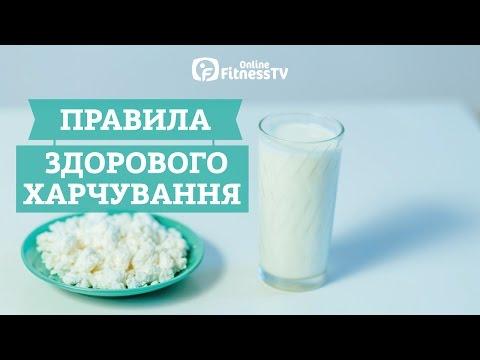 Правильне харчування. Золоті правила / Правильное питание для быстрого похудения