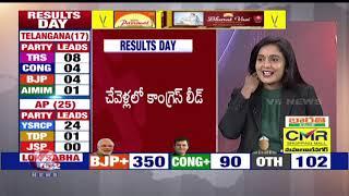 BJP Wave Continues in Telangana | Election Results 2019 | Cinevedika