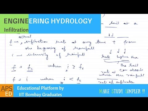 Infiltration | Engineering Hydrology