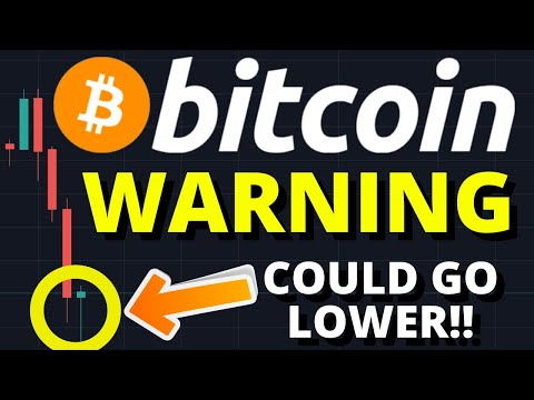 WATCH OUT!!! BITCOIN CRASHING TO $7,500! CME GAP NOT CLOSED!!