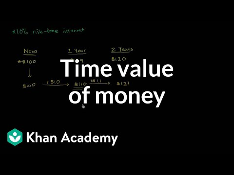 Time value of money | Interest and debt | Finance & Capital Markets | Khan Academy