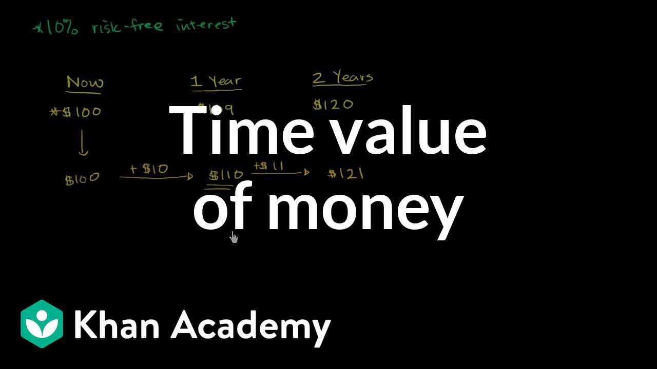 Time value of money (video) | Present value | Khan Academy