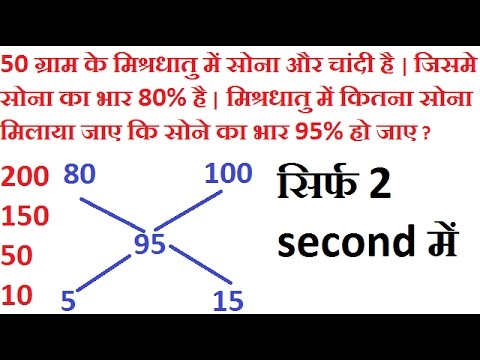 Mixture and Alligation Tricks for  SSC CGL 2017  [In Hindi] Part 2 | ssc cgl exam preparation