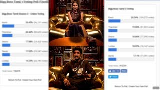 Bigg Boss 3 Tamil Voting Status | 26th Sep 2019 | NavarasaPattarai