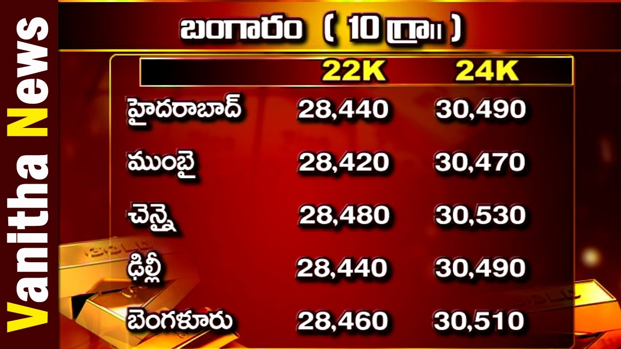 Today Gold And Silver Rate In India 23 October 2016 Vanitha Tv