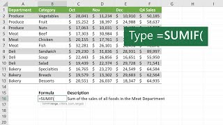 How To Use The SUMIF Function In Microsoft Excel