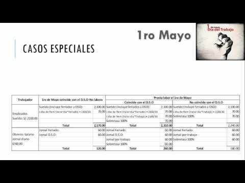Feriados no laborables-Perú