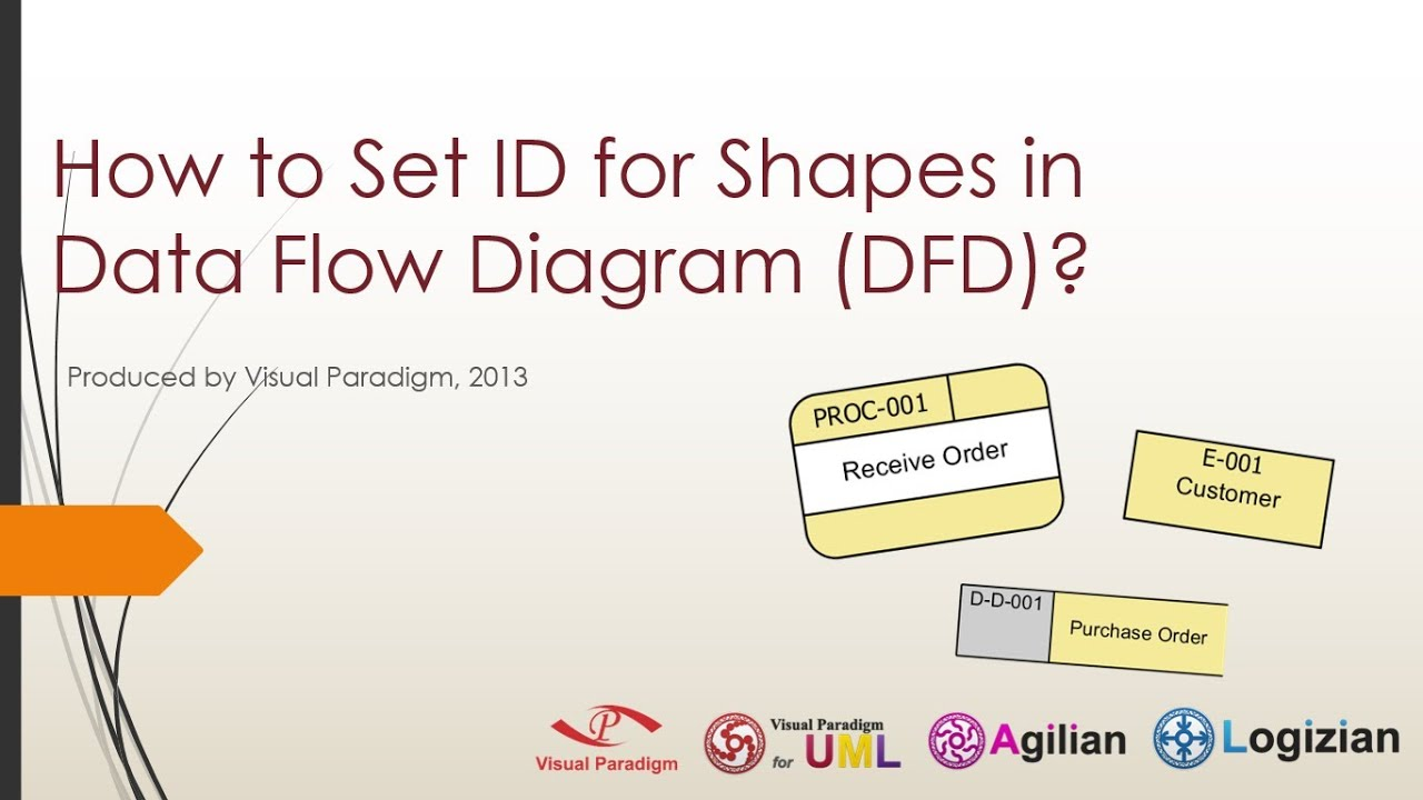 How to set id for shapes in data flow diagram dfd youtube how to set id for shapes in data flow diagram dfd ccuart Image collections