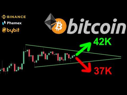 bitcoin chargeback