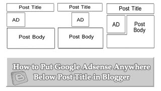How to Add Google Adsense Anywhere Below Post Title in Blogger