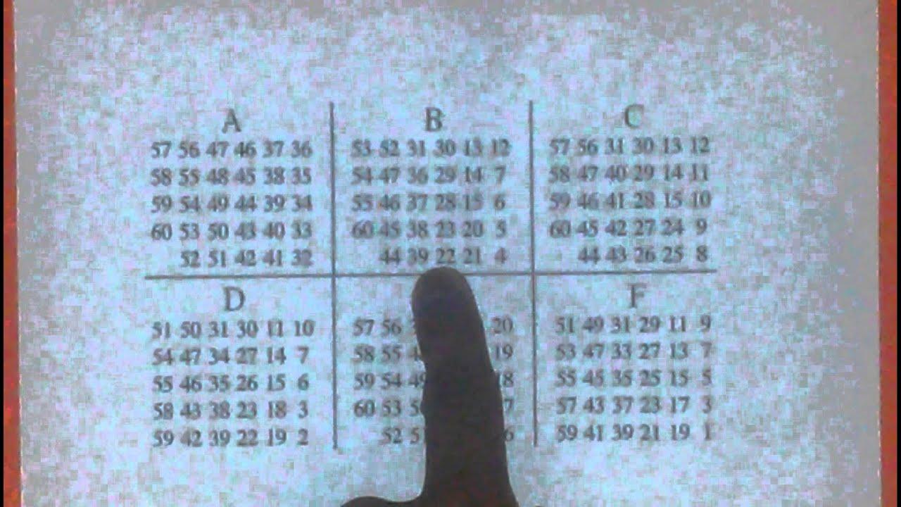 Printables Mind-readingnumbertrick — Mathfunfacts know the number mind tricks revealed youtube revealed