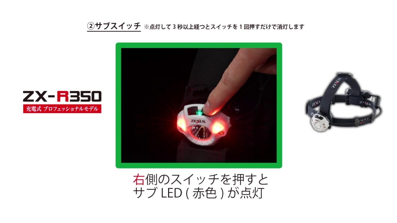 ZEXUS操作マニュアル : ZX-R350