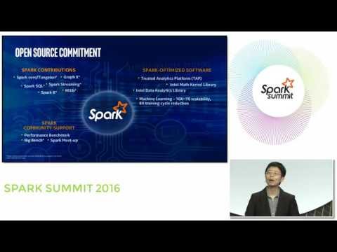 Pedal to the Metal: Accelerating Apache Spark with Innovations in Silicon Technology