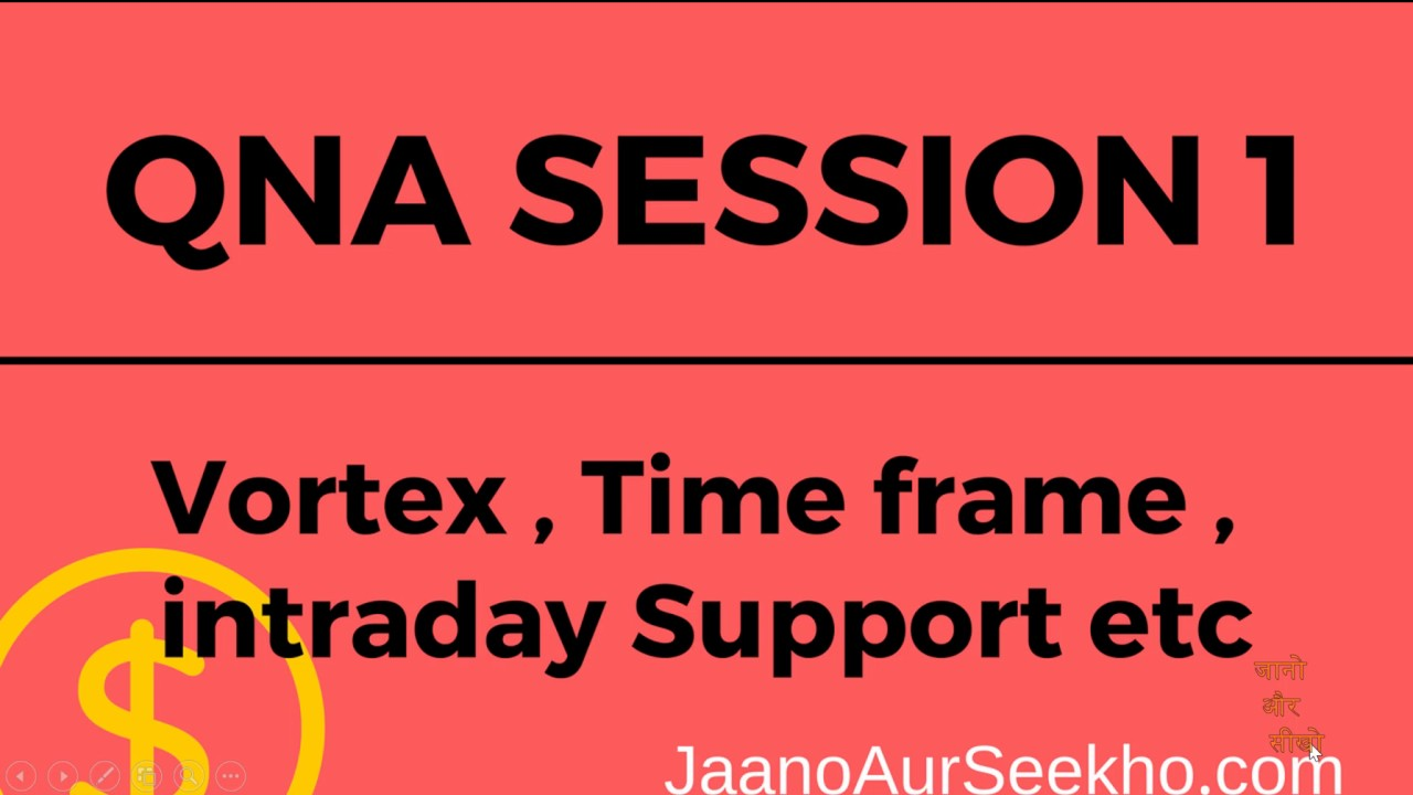 User Questions 1: Vortex indicator , Timeframe , Intraday support  resistance , short delivery