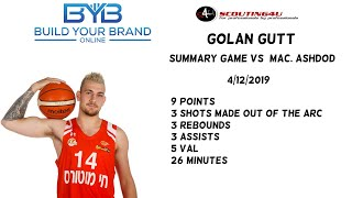 Golan Gutt Summary vs  Mac. Ashdod - 4.12.2019