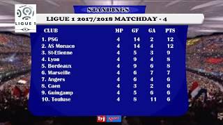 Download Video French League ( French League 1 Table) (Hasil & Klasemen Liga Prancis Pekan 4 Terbaru 2017) MP3 3GP MP4