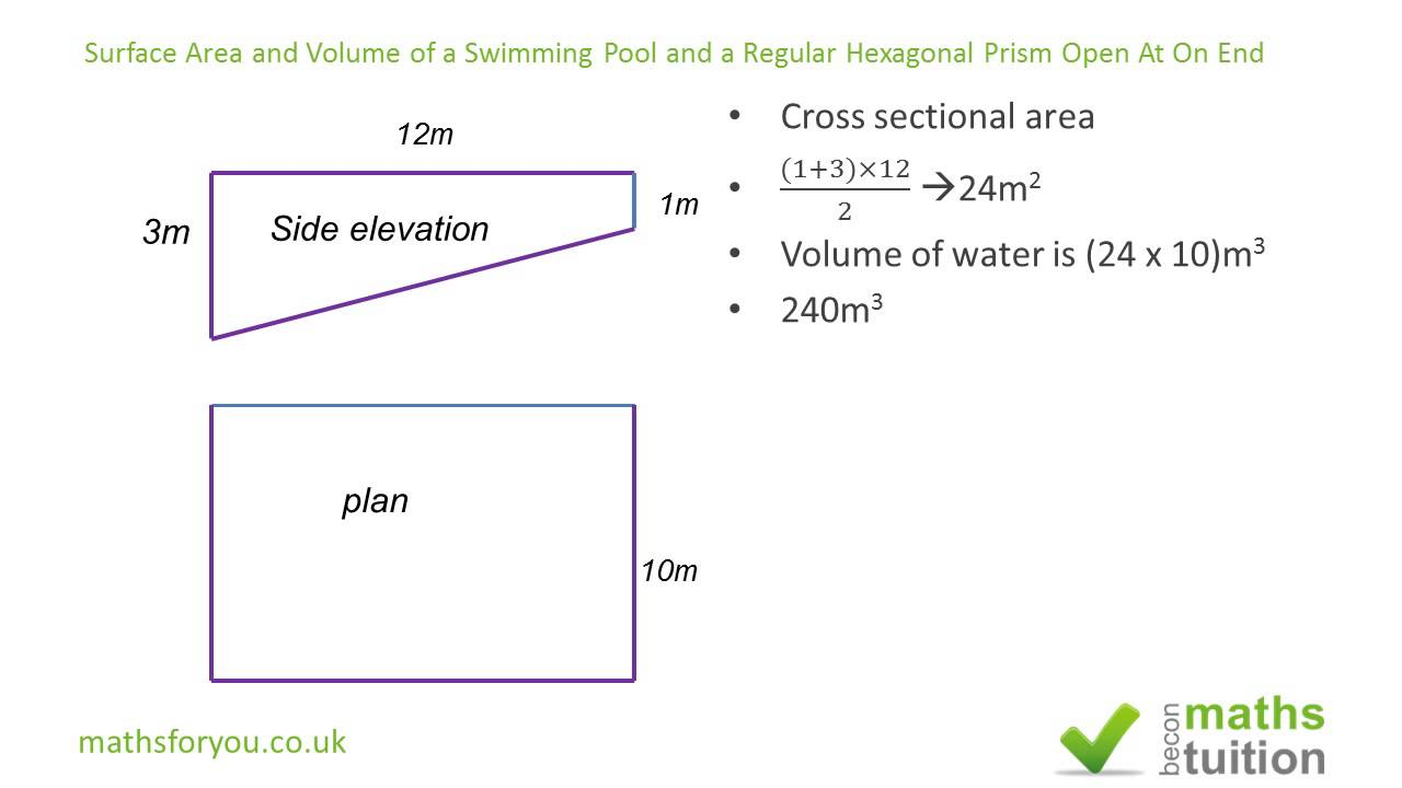 Surface Area And Volume Of A Swimming Pool And A Hexagonal Prism With One End Closed Ks3