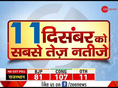 Exit polls show contest between BJP and Congress