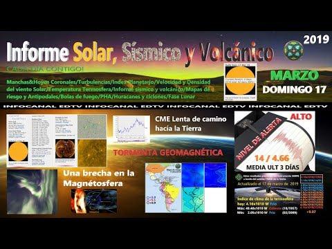 17/03 Informe Solar y Sísmico - Alerta sísmica y volcanica alta !