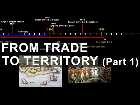From Trade to Territory - Chapter 2 Class 8 History (Part 1)