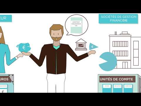 Epargne : fonds Euros UC