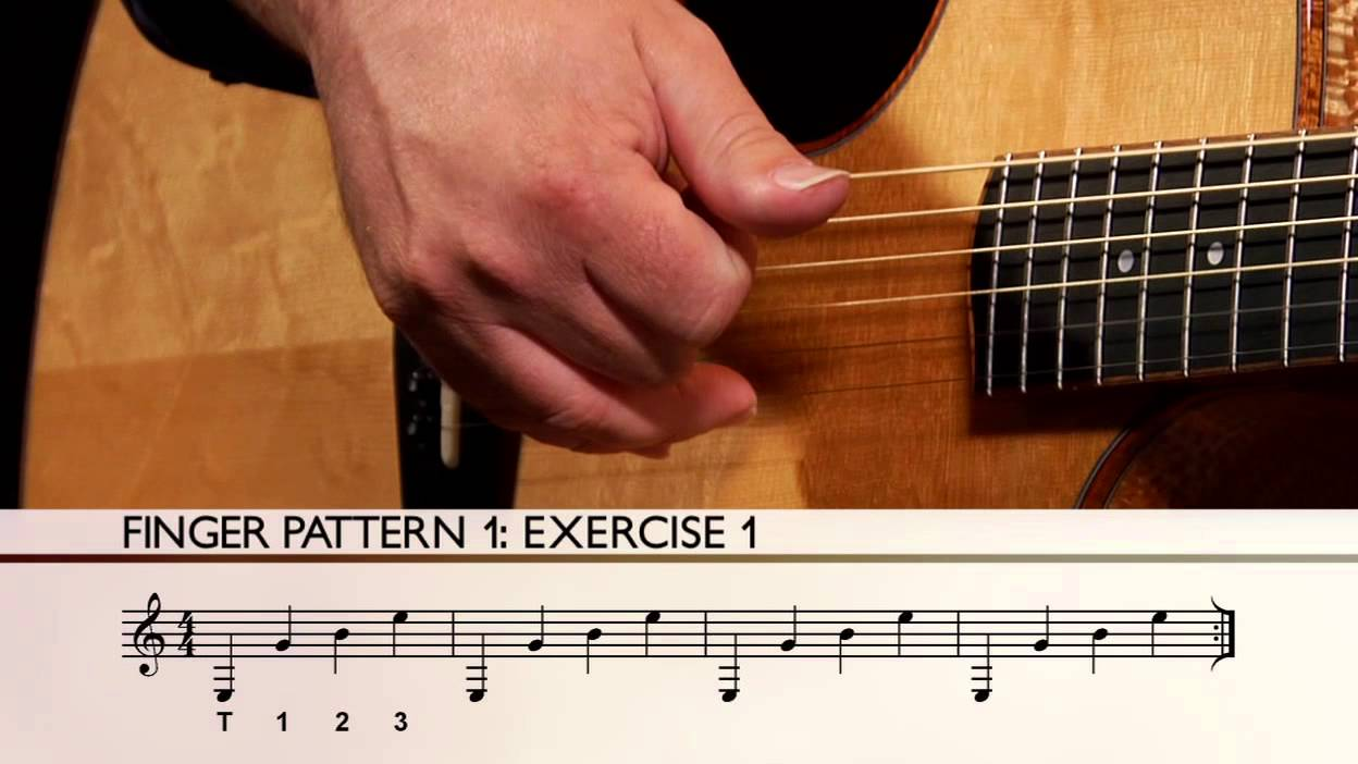 Learn And Master Fingerstyle Guitar Pdf