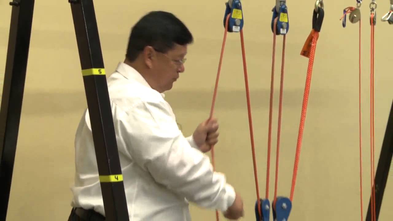 The Pulley Systems: Learn from a Pro, Use them to Tow - YouTube