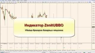 Индикатор для торговли на Форекс и Бинарными опционами ZenitUBBO