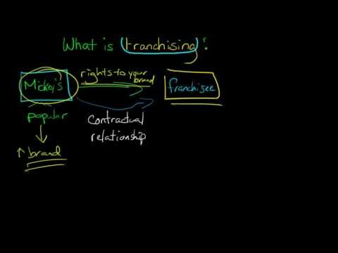 Franchising, defined and explained