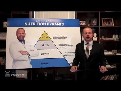 Best Food Pyramid 2016 - New Nutrition Guide For The Modern World by Dr Al Sears