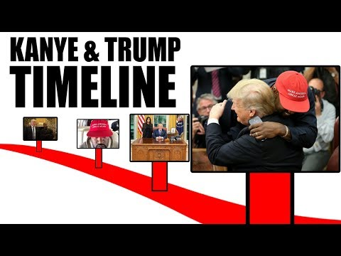 Kanye West and President Donald Trump Timeline