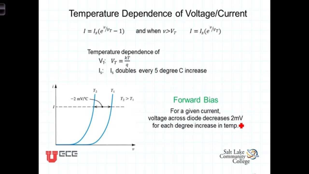 L4 2 2temperature Dependence On Diode Equation Youtube Zenerdiodecircuits Zener Circuits