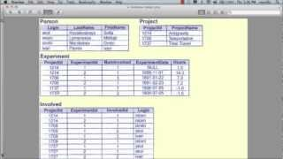 Software Carpentry September 2012 (3.2) Databases With Sqlite