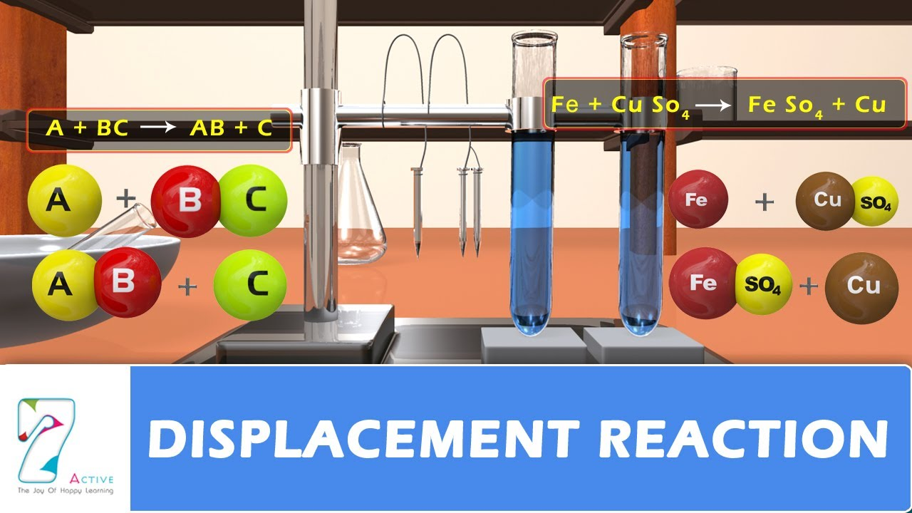 a report on five experiments on various chemical reactions Combination or synthesis reactions two or more reactants unite to form a single   decomposition reactions a single reactant is decomposed or broken down.