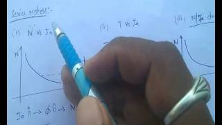 bsnl je exam coaching- video classes - electrical specialization -part 10- dc motors(hai guys...In this video i explained electrical specialization topics - dc motors briefly.., 2016-08-12T04:55:24.000Z)