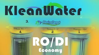 Kleanwater Economy RODI System: The Basics of Reverse Osmosis Systems for Your Tank!