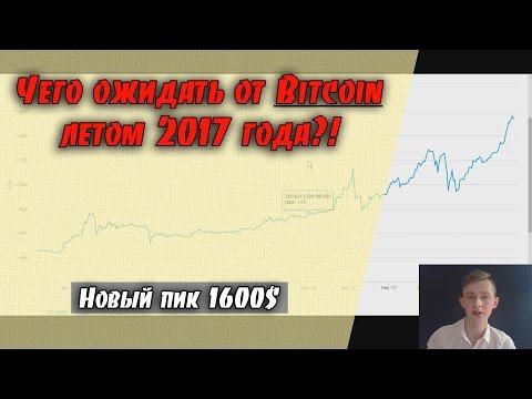 Чего ожидать от Bitcoin летом 2017 года?!
