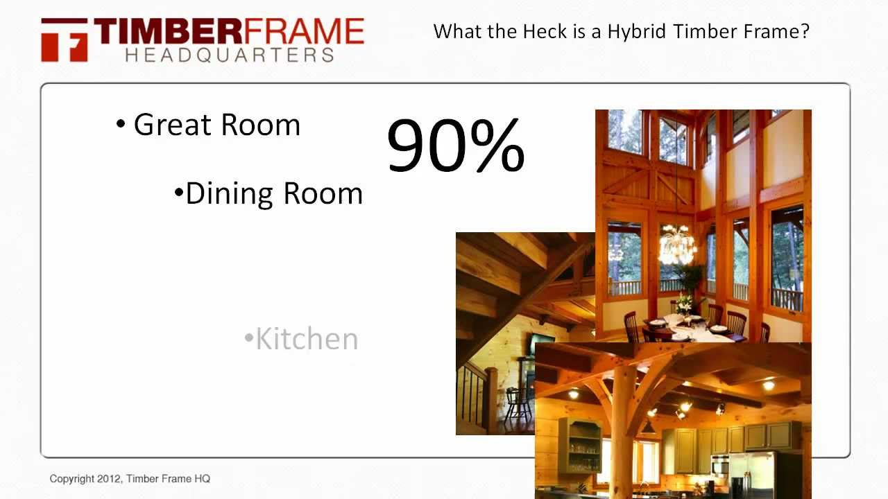Timber Frame Hybrids - What the Heck is a Hybrid Timber Frame? - YouTube