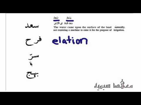 Lesson 30: Introduction to Arabic linguistics - base forms meaning