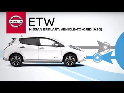 NISSAN: Was ist die Vehicle-to-Grid (V2G) Technologie?