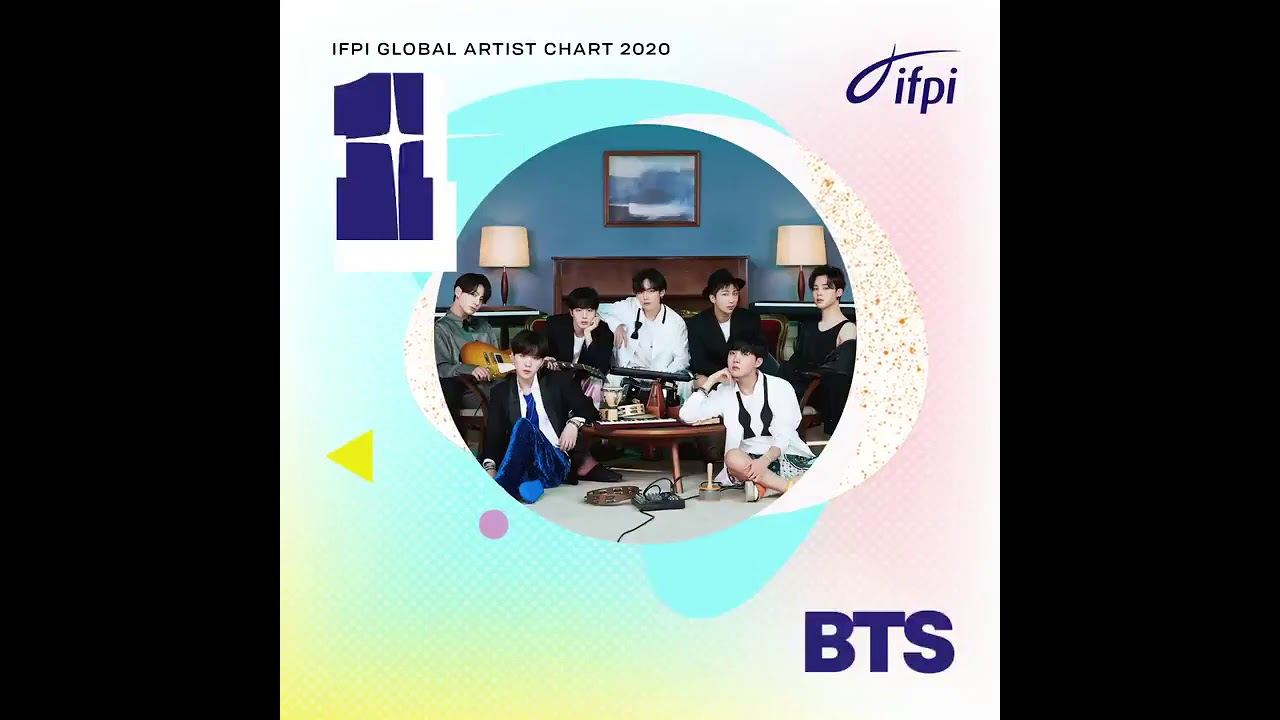 Congratulations to BTS for winning @ IFPI_Org's Global Recording Artist of 2020