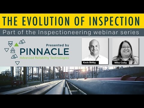 The Evolution of Inspection